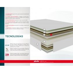 Colchón Pikolin INSTYLE CP17447 ficha técnica