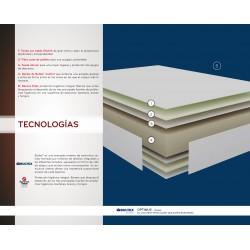 Colchón Bultex OPTIMUS CP15455 (Pikolin) ficha técnica