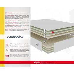Colchón Pikolin LEMON CM10649 ficha técnica