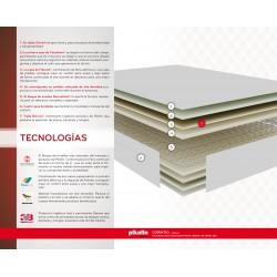 ficha técnica de colchón pikolin corintio CM11441